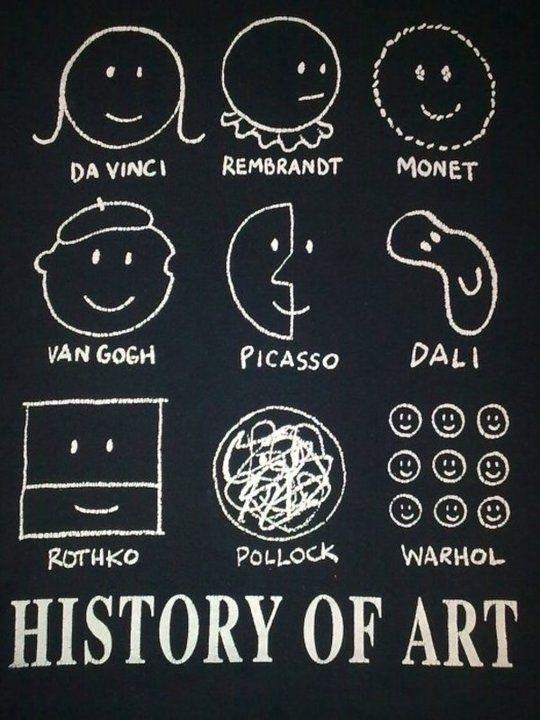 Short history of Art - be artist be art