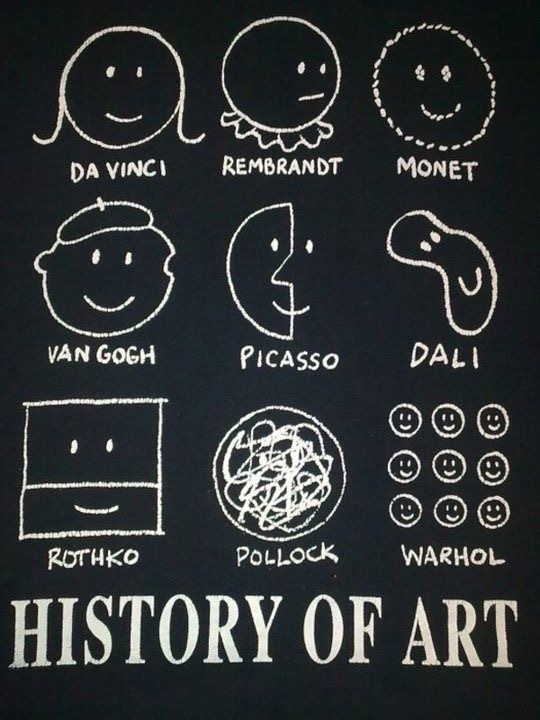 Short history of Art - be artist be art